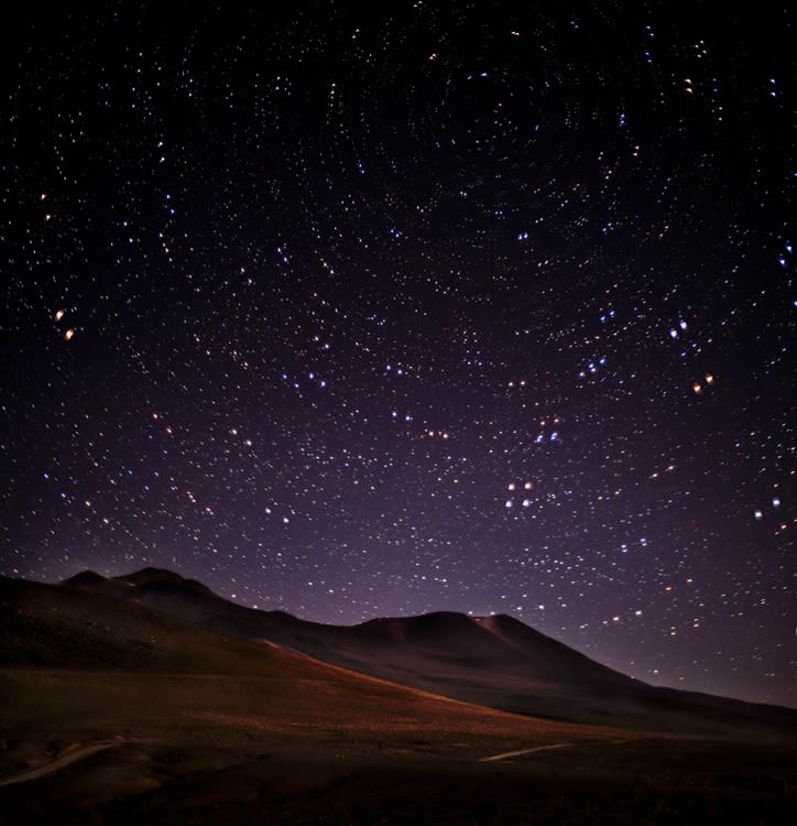 Andean Astronomy